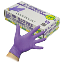 AQL and Disposable Glove Protection